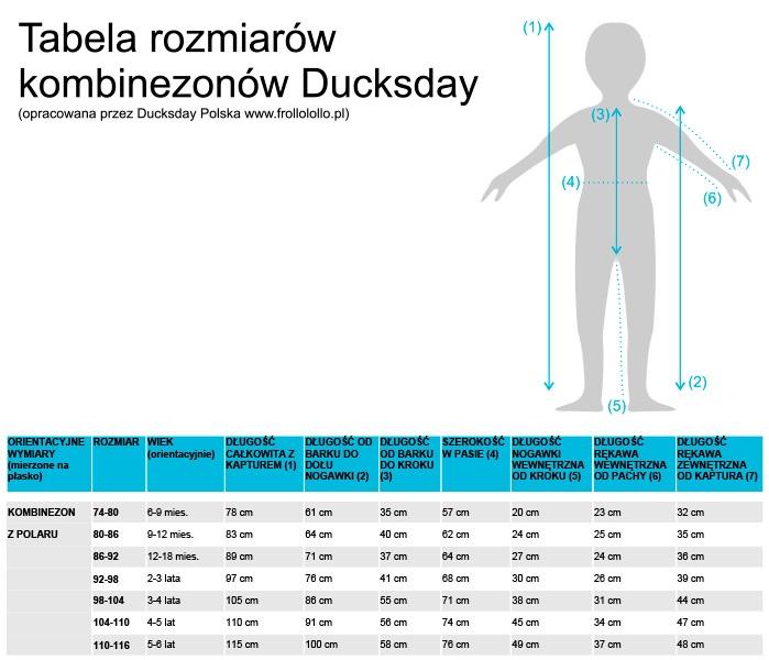 tabela rozmiarów polary Ducksday
