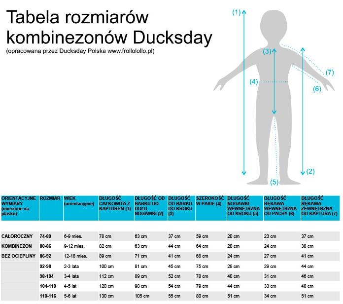 tabela rozmiarów kombinezonów Ducksday